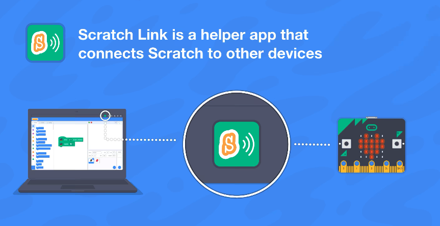 Scratch Link (スクラッチリンク)のインストール