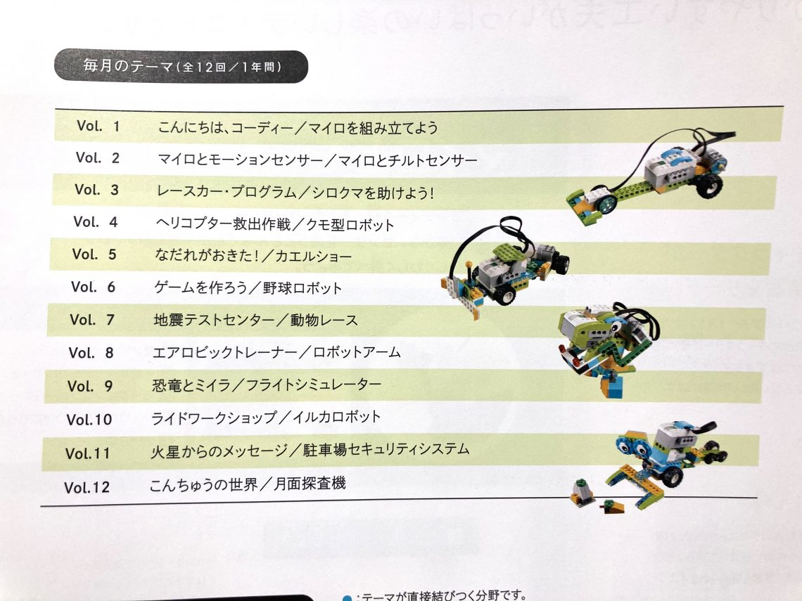 1. Z会プログラミング講座「with LEGO education 基礎編」のカリキュラム